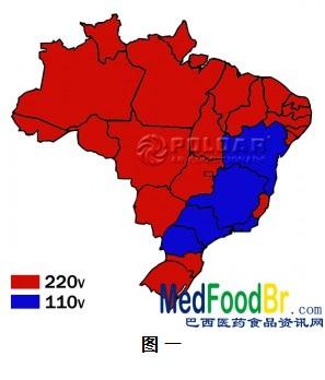 巴西各州各城市电压和插座标准样式