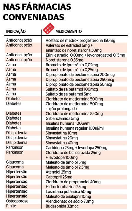 30-09_lista-medicamentos02_web-1-2